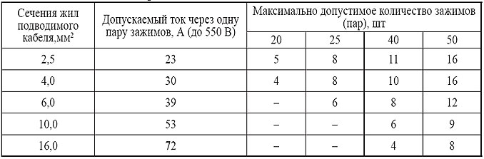 tab31.jpg