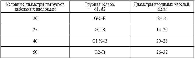 tab32.jpg