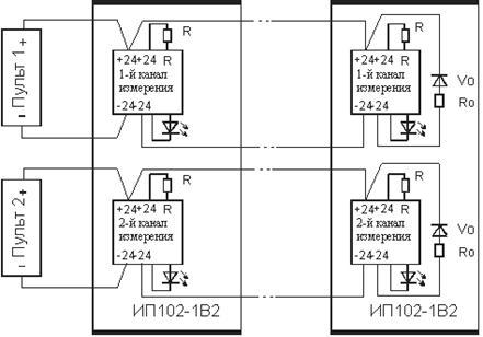 Рис. 3 - Электрическая схема включения двухканальных взрывозащищённых тепловых извещателей.  Пульт 1, Пульт 2...