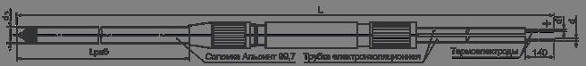Рисунок 3 – Термопреобразователи ТПП/1-0679-01СО, ТПР/1-0679-01СО