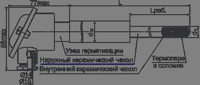 Рисунок 6. ТПП(ТПР)/1-0679Г