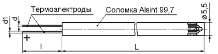 ТПП/1-0679-01Б, ТПР/1-0679-01Б