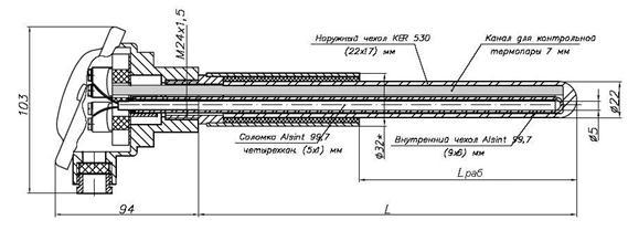 Рисунок 9. ТПП/1-0679 с контрольным каналом S=7мм
