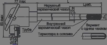 Рисунок 4 . ТПП(ТПР)/1-0679