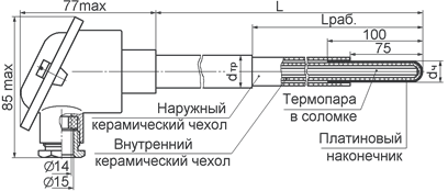 Рисунок 5. ТПП(ТПР)/1-0679П