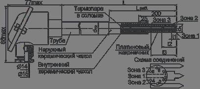 Рисунок 7. ТПП(ТПР)/1-0679МП