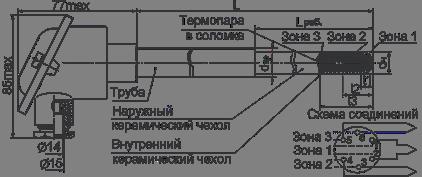 Рисунок 8. ТПП(ТПР)/1-0679МК