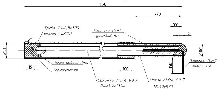 Рисунок 12. Штанга уровнемера стекломассы